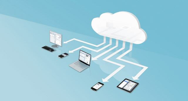 DocuWare Cloud